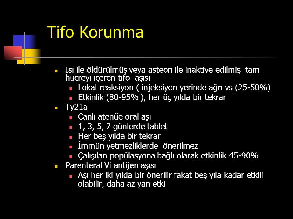 Tifo Korunma Isı ile öldürülmüş veya asteon ile inaktive edilmiş tam hücreyi içeren tifo aşısı Lokal reaksiyon ( injeksiyon yerinde ağrı vs (25-50%) E
