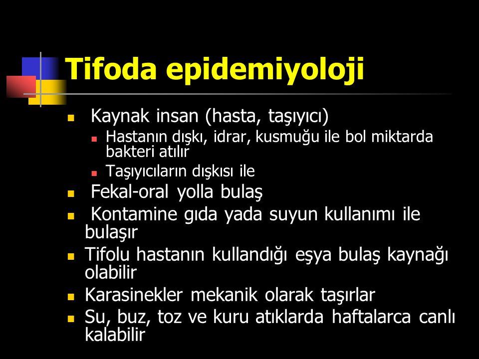Tifoda epidemiyoloji Kaynak insan (hasta, taşıyıcı) Hastanın dışkı, idrar, kusmuğu ile bol miktarda bakteri atılır Taşıyıcıların dışkısı ile Fekal-ora