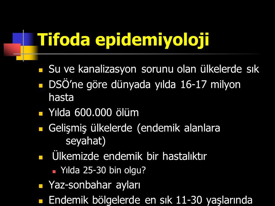 Tifoda epidemiyoloji Su ve kanalizasyon sorunu olan ülkelerde sık DSÖ'ne göre dünyada yılda 16-17 milyon hasta Yılda 600.000 ölüm Gelişmiş ülkelerde (