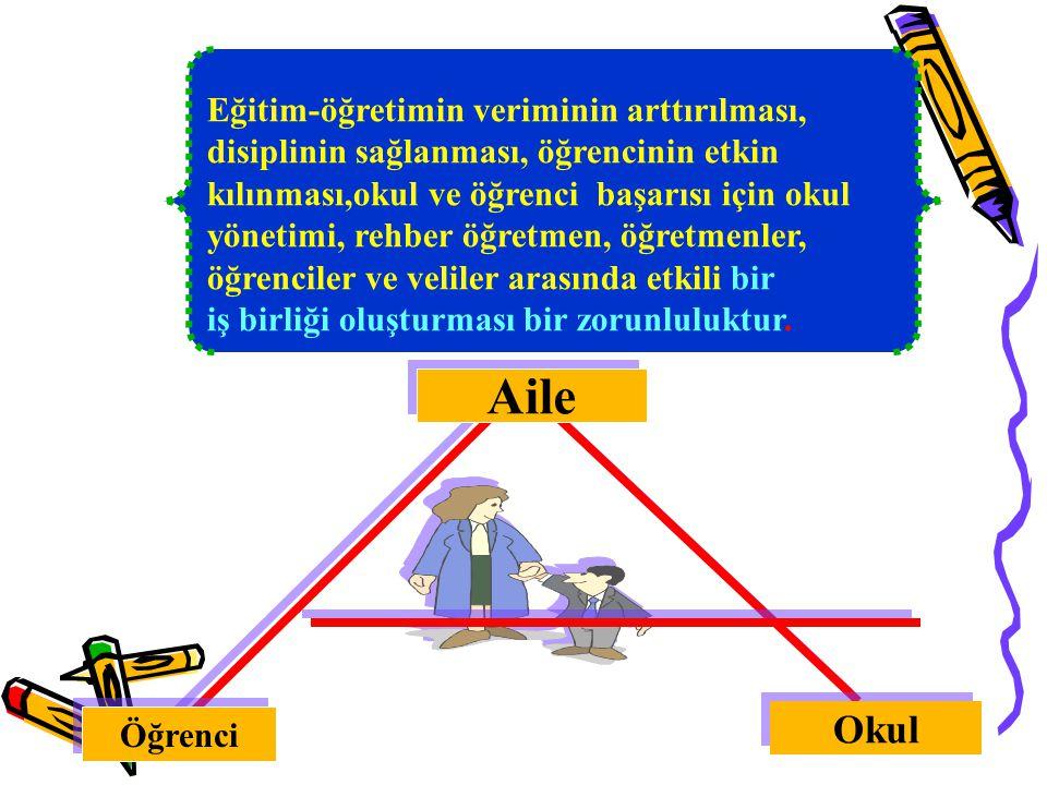 Aile Öğrenci Okul Eğitim-öğretimin veriminin arttırılması, disiplinin sağlanması, öğrencinin etkin kılınması,okul ve öğrenci başarısı için okul yöneti