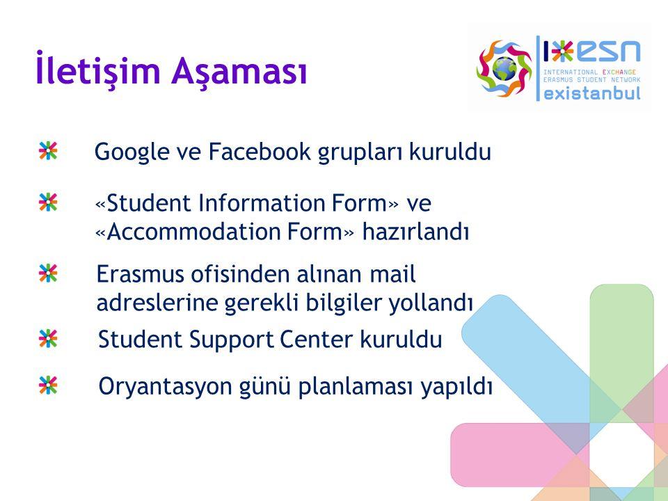 İletişim Aşaması Google ve Facebook grupları kuruldu «Student Information Form» ve «Accommodation Form» hazırlandı Erasmus ofisinden alınan mail adres