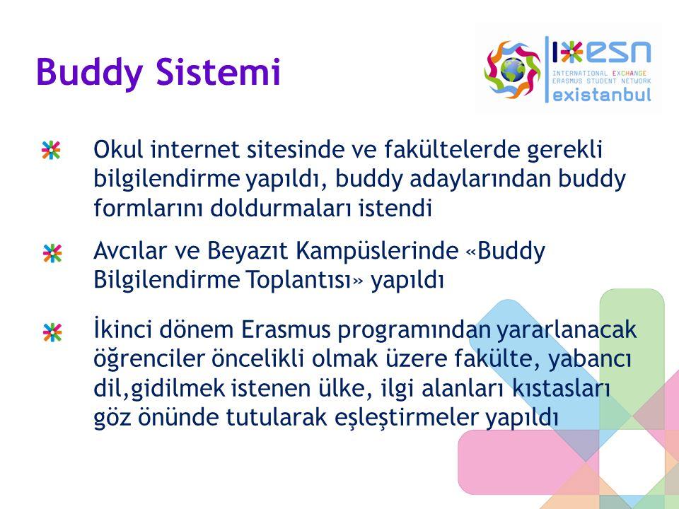 Buddy Sistemi Okul internet sitesinde ve fakültelerde gerekli bilgilendirme yapıldı, buddy adaylarından buddy formlarını doldurmaları istendi İkinci d