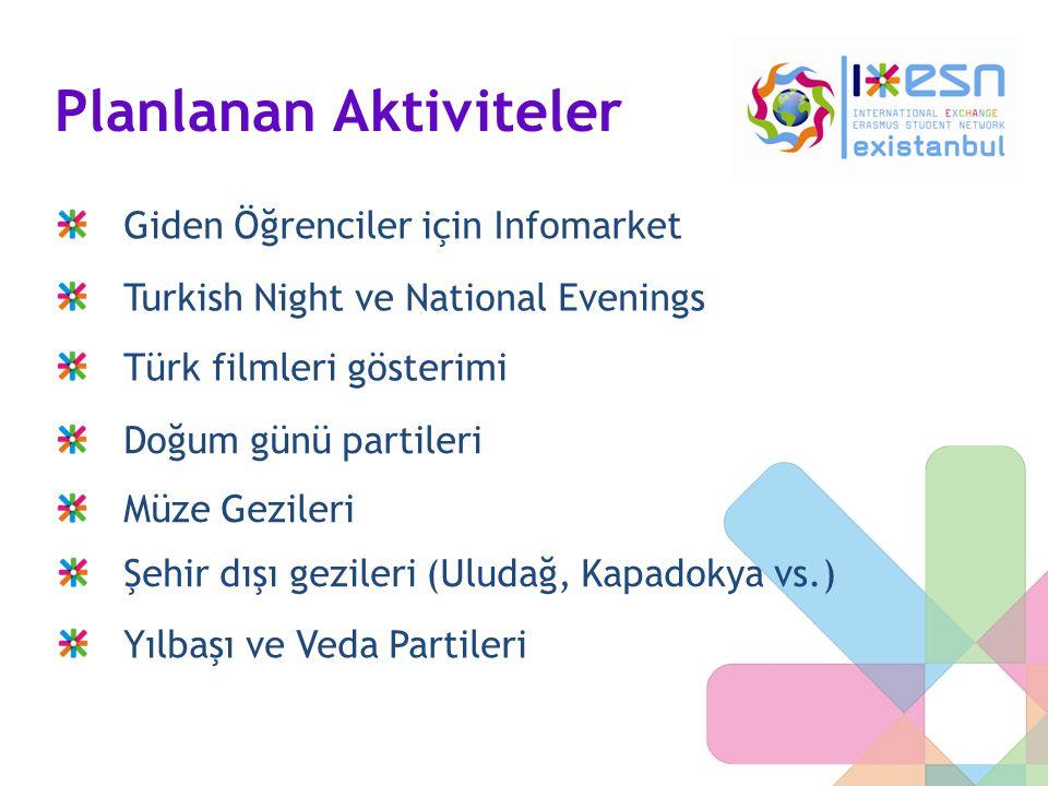 Planlanan Aktiviteler Giden Öğrenciler için Infomarket Turkish Night ve National Evenings Türk filmleri gösterimi Doğum günü partileri Müze Gezileri Ş