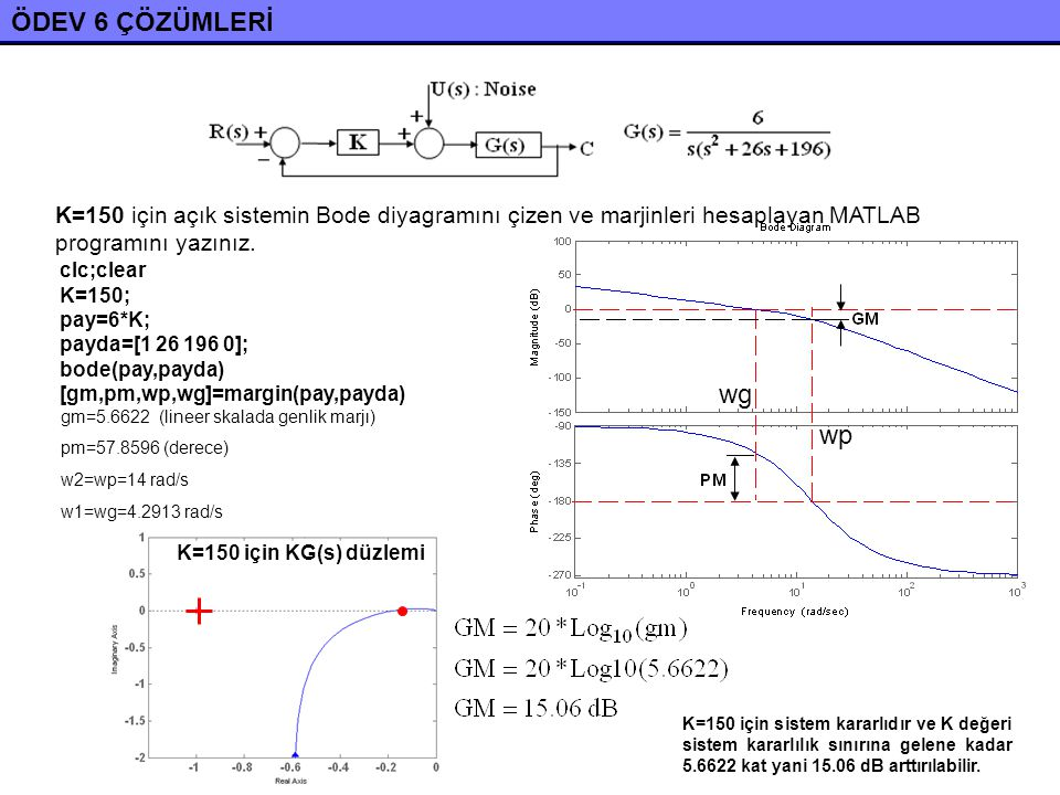 ÖDEV 6 ÇÖZÜMLERİ K=150 için açık sistemin Bode diyagramını çizen ve marjinleri hesaplayan MATLAB programını yazınız. clc;clear K=150; pay=6*K; payda=[
