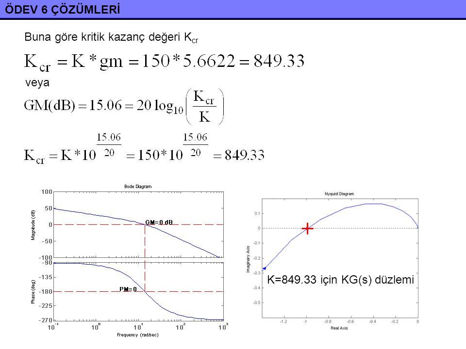 ÖDEV 6 ÇÖZÜMLERİ Buna göre kritik kazanç değeri K cr veya K=849.33 için KG(s) düzlemi