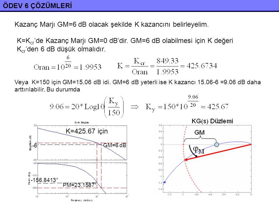 ÖDEV 6 ÇÖZÜMLERİ Kazanç Marjı GM=6 dB olacak şekilde K kazancını belirleyelim. K=K cr 'de Kazanç Marjı GM=0 dB'dir. GM=6 dB olabilmesi için K değeri K