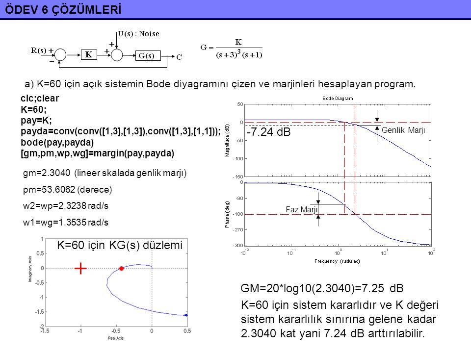 a) K=60 için açık sistemin Bode diyagramını çizen ve marjinleri hesaplayan program. clc;clear K=60; pay=K; payda=conv(conv([1,3],[1,3]),conv([1,3],[1,