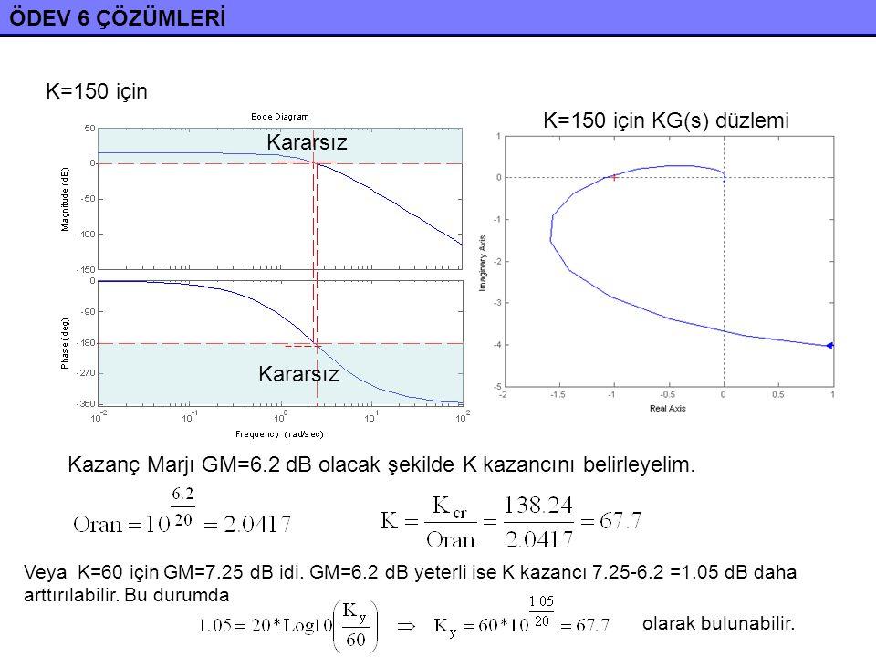 ÖDEV 6 ÇÖZÜMLERİ Kazanç Marjı GM=6.2 dB olacak şekilde K kazancını belirleyelim. K=150 için KG(s) düzlemi Kararsız K=150 için Veya K=60 için GM=7.25 d