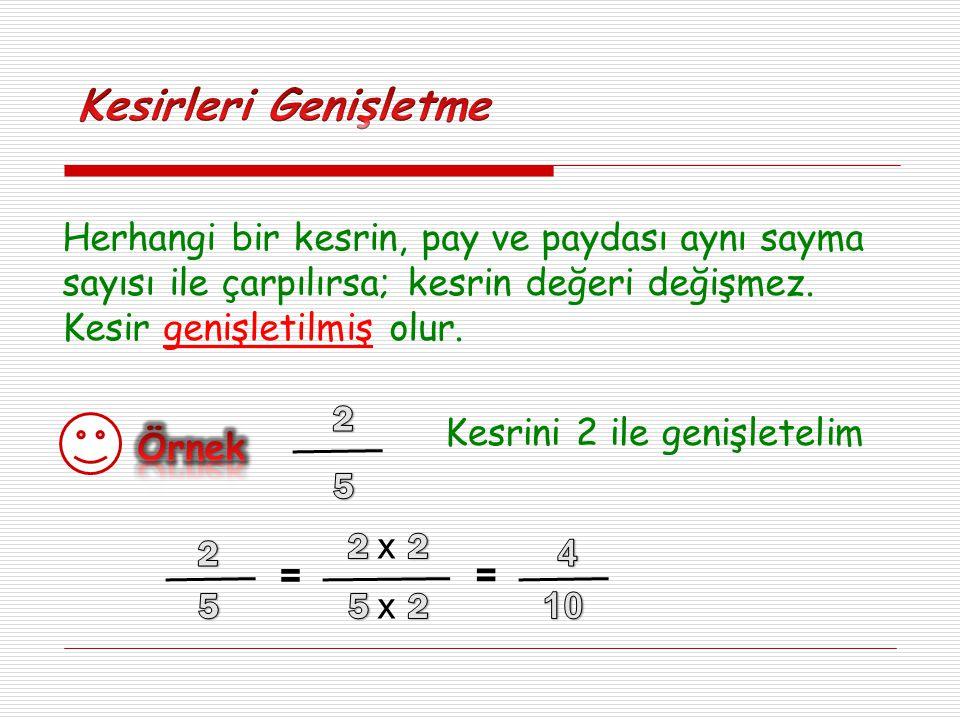 Herhangi bir kesrin, pay ve paydası aynı sayma sayısı ile çarpılırsa; kesrin değeri değişmez. Kesir genişletilmiş olur. Kesrini 2 ile genişletelim = x