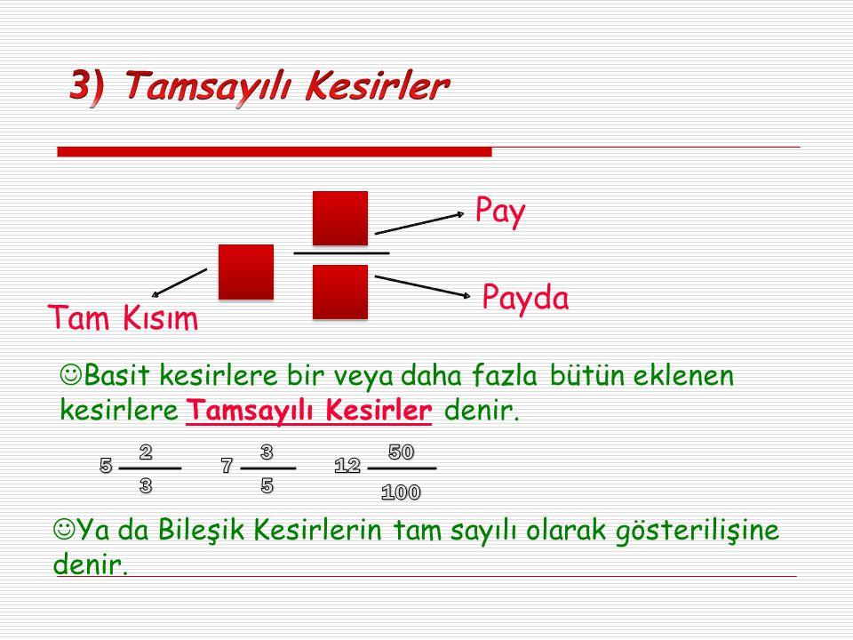 Tam Kısım Pay Payda Basit kesirlere bir veya daha fazla bütün eklenen kesirlere Tamsayılı Kesirler denir. Ya da Bileşik Kesirlerin tam sayılı olarak g