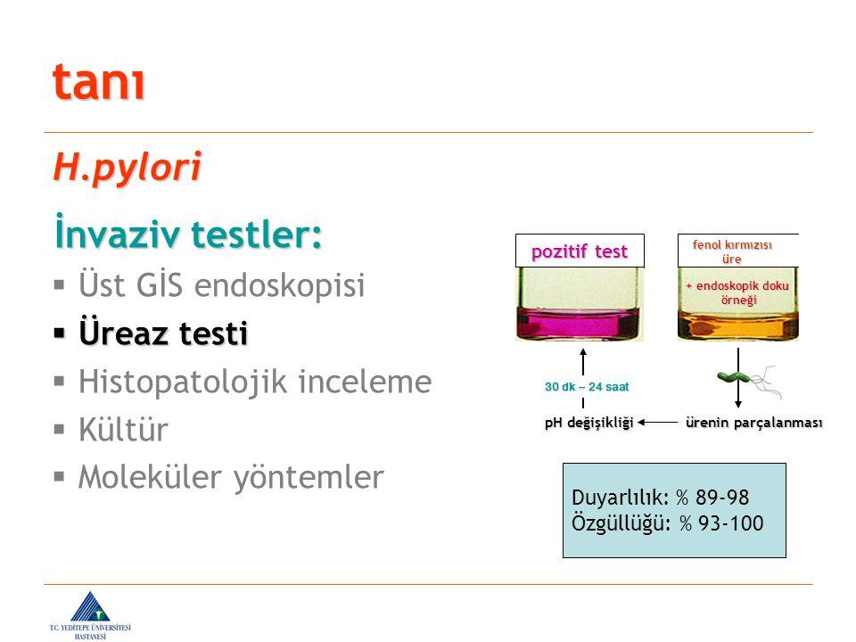 İnvaziv testler: İnvaziv testler:  Üst GİS endoskopisi  Üreaz testi  Histopatolojik inceleme  Kültür  Moleküler yöntemler tanı H.pylori + endosko