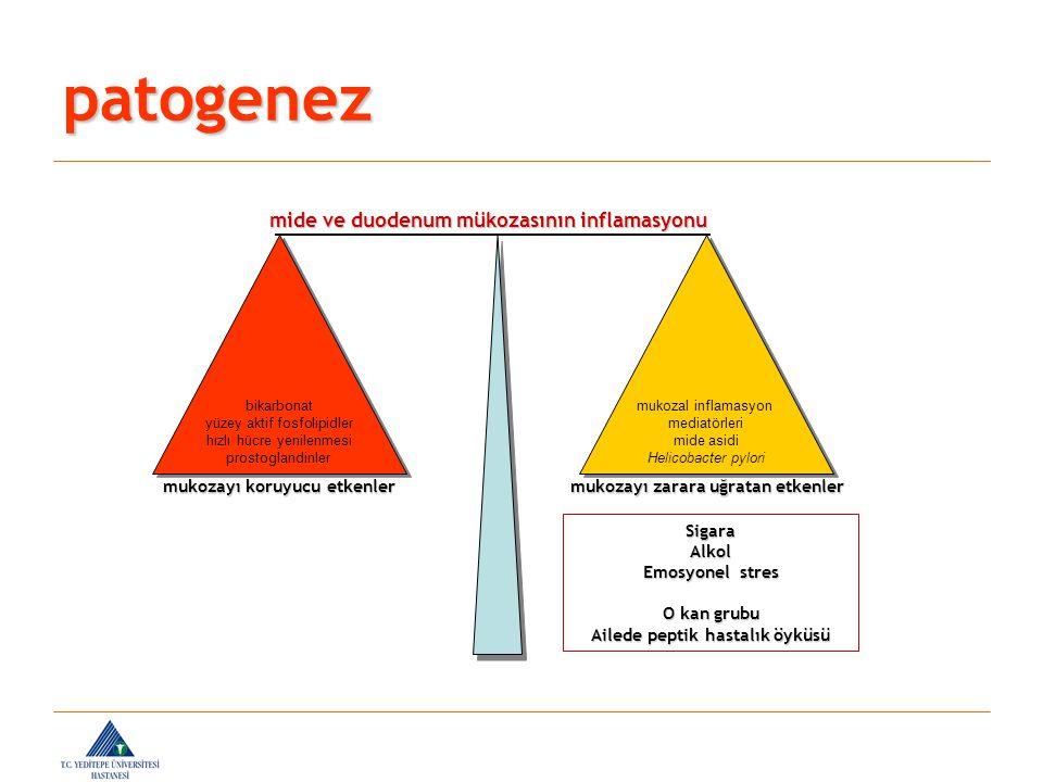 Antiasitler Sukralfat E grubu prostoglandinler H2 reseptör antagonistleri Proton pompa inhibitörleri Antimikrobiyal ajanlar Hidroklorik asidin nötralizasyonunu sağlarlar Asit yükünü azaltır, geri diffüzyon yapacak hidrojen iyonu sayısını düşürür Pepsinojenden pepsine dönüşümü azaltır Safra tuzları ve pepsini bağlar Sitoprotektif etkileri vardır Diyet tedavi