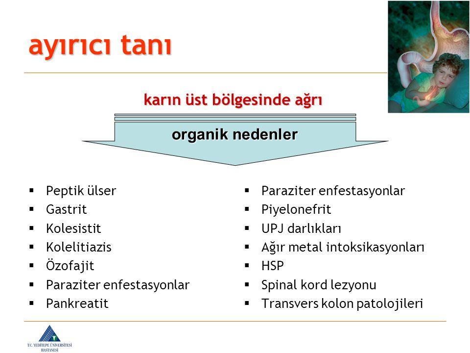 ayırıcı tanı  Peptik ülser  Gastrit  Kolesistit  Kolelitiazis  Özofajit  Paraziter enfestasyonlar  Pankreatit  Paraziter enfestasyonlar  Piye