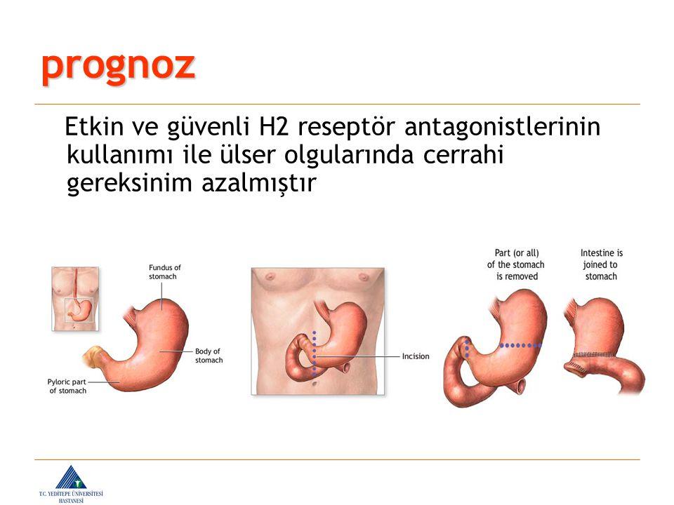 prognoz Etkin ve güvenli H2 reseptör antagonistlerinin kullanımı ile ülser olgularında cerrahi gereksinim azalmıştır