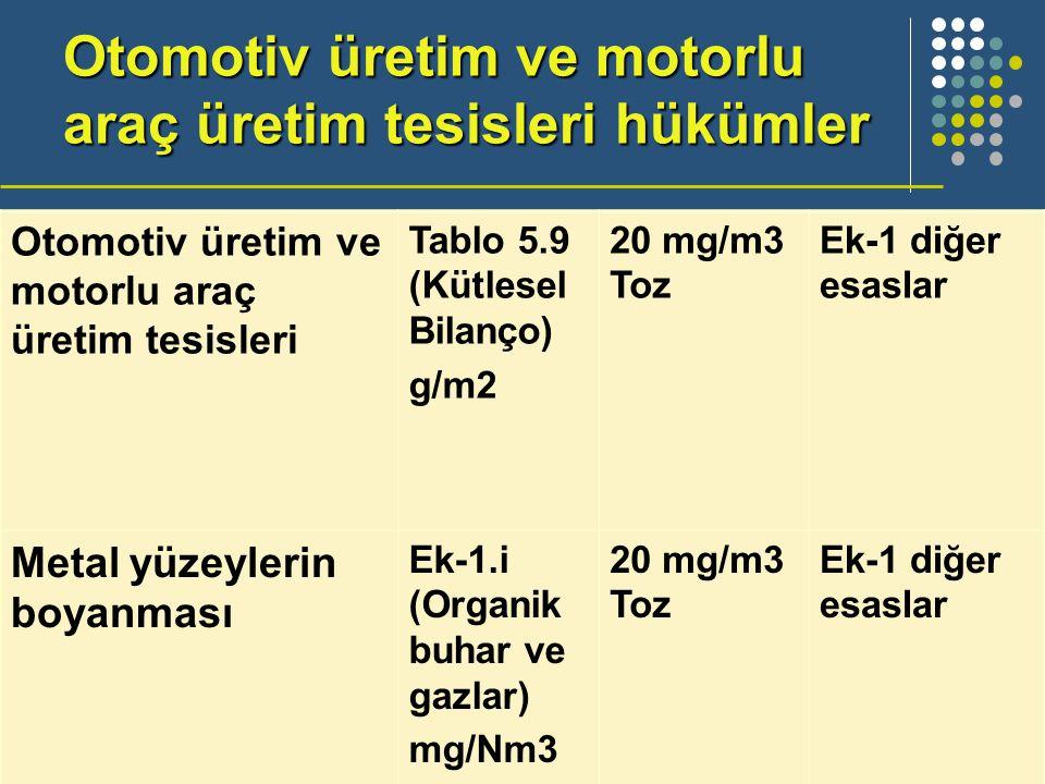 Otomotiv üretim ve motorlu araç üretim tesisleri hükümler Otomotiv üretim ve motorlu araç üretim tesisleri Tablo 5.9 (Kütlesel Bilanço) g/m2 20 mg/m3