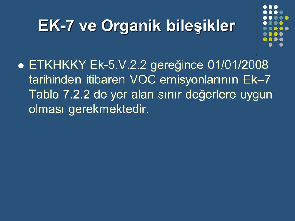 ETKHKKY Ek-5.V.2.2 gereğince 01/01/2008 tarihinden itibaren VOC emisyonlarının Ek–7 Tablo 7.2.2 de yer alan sınır değerlere uygun olması gerekmektedir