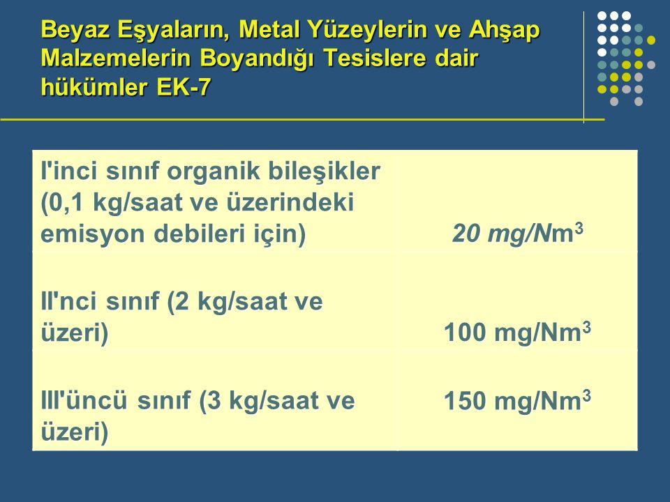 Beyaz Eşyaların, Metal Yüzeylerin ve Ahşap Malzemelerin Boyandığı Tesislere dair hükümler EK-7 I'inci sınıf organik bileşikler (0,1 kg/saat ve üzerind