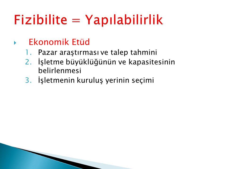  Ekonomik Etüd 1.Pazar araştırması ve talep tahmini 2.İşletme büyüklüğünün ve kapasitesinin belirlenmesi 3.İşletmenin kuruluş yerinin seçimi