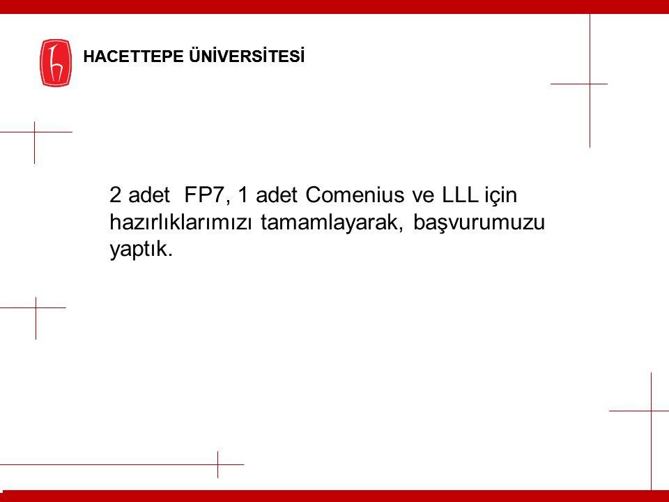 2 adet FP7, 1 adet Comenius ve LLL için hazırlıklarımızı tamamlayarak, başvurumuzu yaptık.