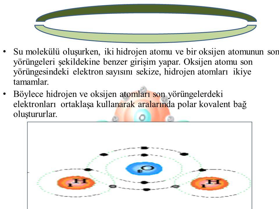 Su molekülü oluşurken, iki hidrojen atomu ve bir oksijen atomunun son yörüngeleri şekildekine benzer girişim yapar.
