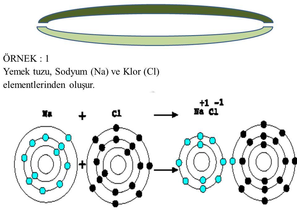 ÖRNEK : 1 Yemek tuzu, Sodyum (Na) ve Klor (Cl) elementlerinden oluşur.