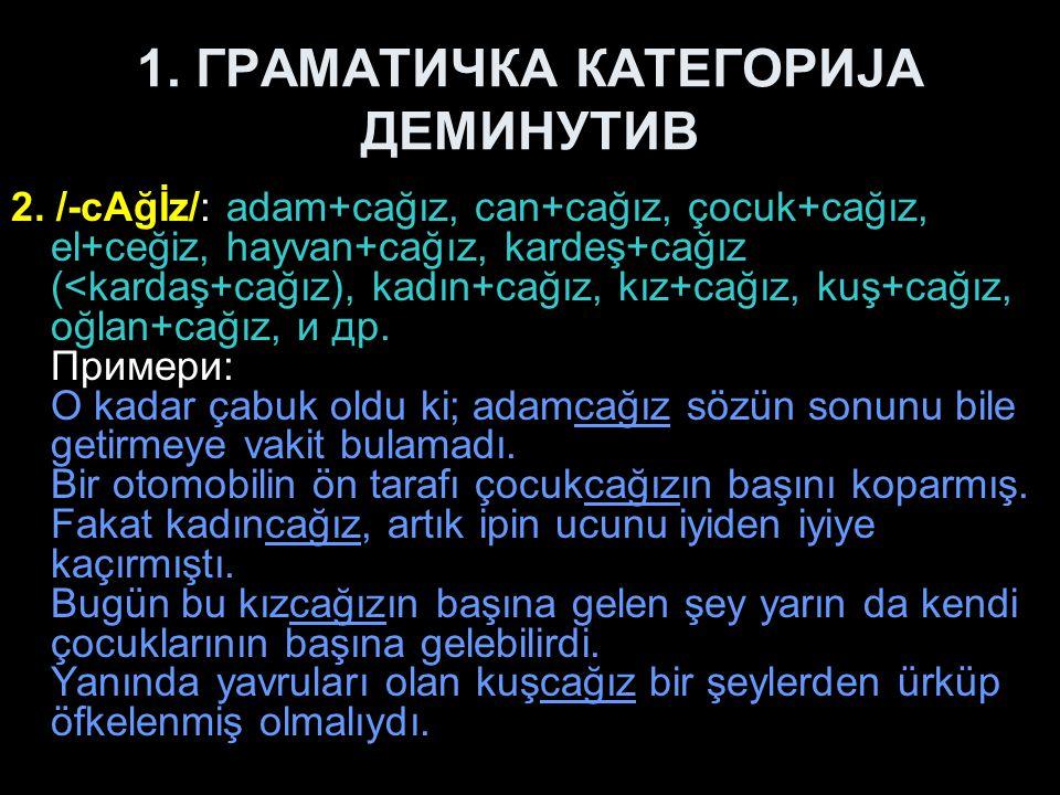 1.ГРАМАТИЧКА КАТЕГОРИЈА ДЕМИНУТИВ 2.