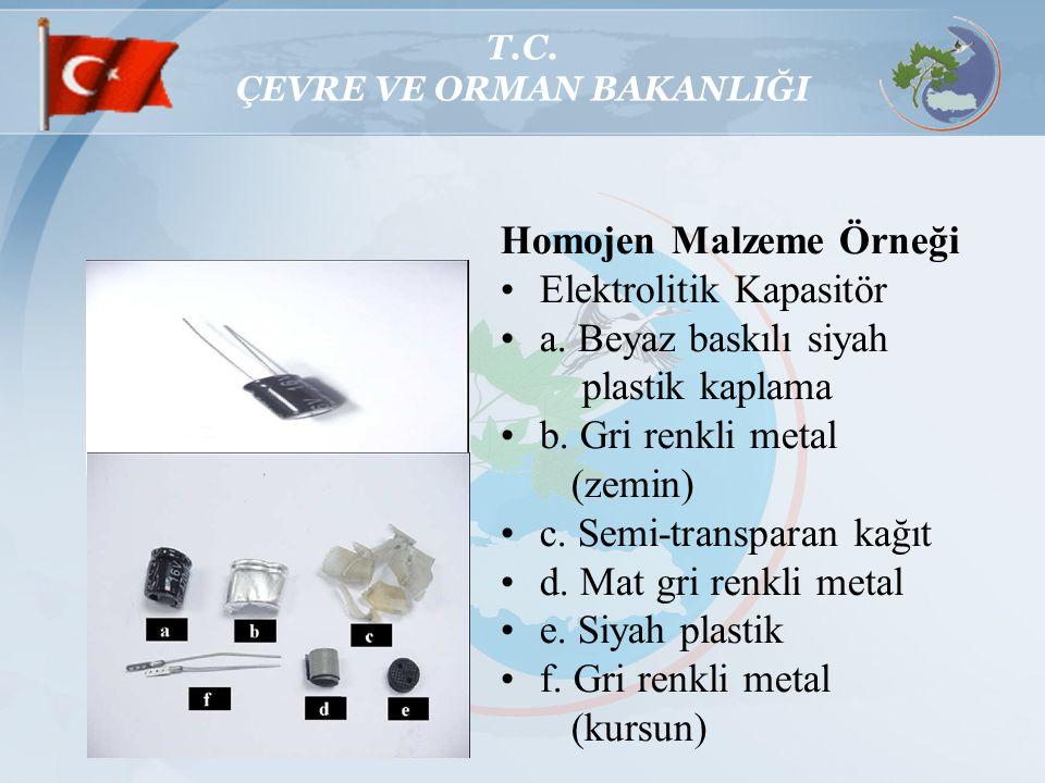 T.C. ÇEVRE VE ORMAN BAKANLIĞI Homojen Malzeme Örneği Elektrolitik Kapasitör a. Beyaz baskılı siyah plastik kaplama b. Gri renkli metal (zemin) c. Semi
