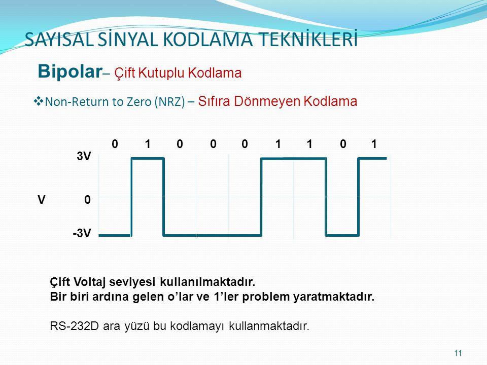 SAYISAL SİNYAL KODLAMA TEKNİKLERİ 12  Non-Return to Zero Inverted (NRZI) – Ters Sıfıra Dönmeyen Kodlama Bipolar – Çift Kutuplu Kodlama Çift Voltaj seviyesi kullanılmaktadır.