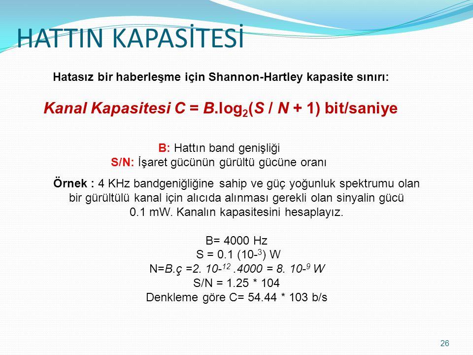 HATTIN KAPASİTESİ 26 Hatasız bir haberleşme için Shannon-Hartley kapasite sınırı: Kanal Kapasitesi C = B.log 2 (S / N + 1) bit/saniye B: Hattın band g