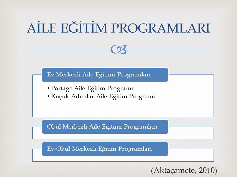  (Aktaçamete, 2010) AİLE EĞİTİM PROGRAMLARI Portage Aile Eğitim Programı Küçük Adımlar Aile Eğitim Programı Ev Merkezli Aile Eğitimi ProgramlarıOkul