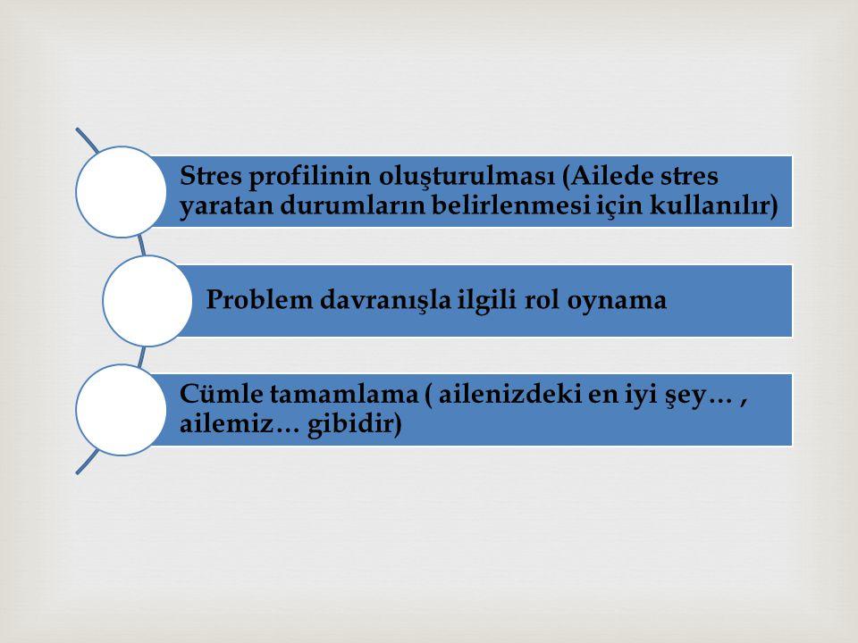  Stres profilinin oluşturulması (Ailede stres yaratan durumların belirlenmesi için kullanılır) Problem davranışla ilgili rol oynama Cümle tamamlama (