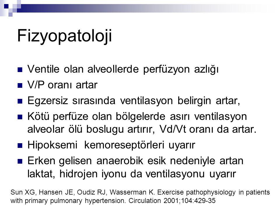 Fizyopatoloji Ventile olan alveollerde perfüzyon azlığı V/P oranı artar Egzersiz sırasında ventilasyon belirgin artar, Kötü perfüze olan bölgelerde as