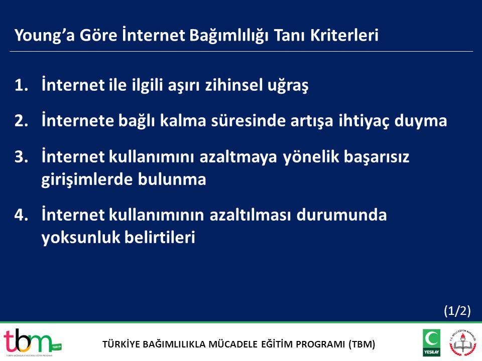 Young'a Göre İnternet Bağımlılığı Tanı Kriterleri 1.İnternet ile ilgili aşırı zihinsel uğraş 2.İnternete bağlı kalma süresinde artışa ihtiyaç duyma 3.