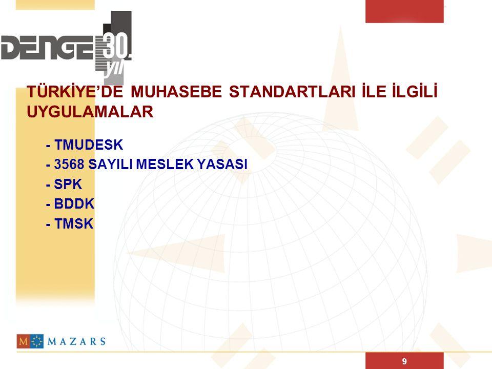 9 TÜRKİYE'DE MUHASEBE STANDARTLARI İLE İLGİLİ UYGULAMALAR - TMUDESK - 3568 SAYILI MESLEK YASASI - SPK - BDDK - TMSK