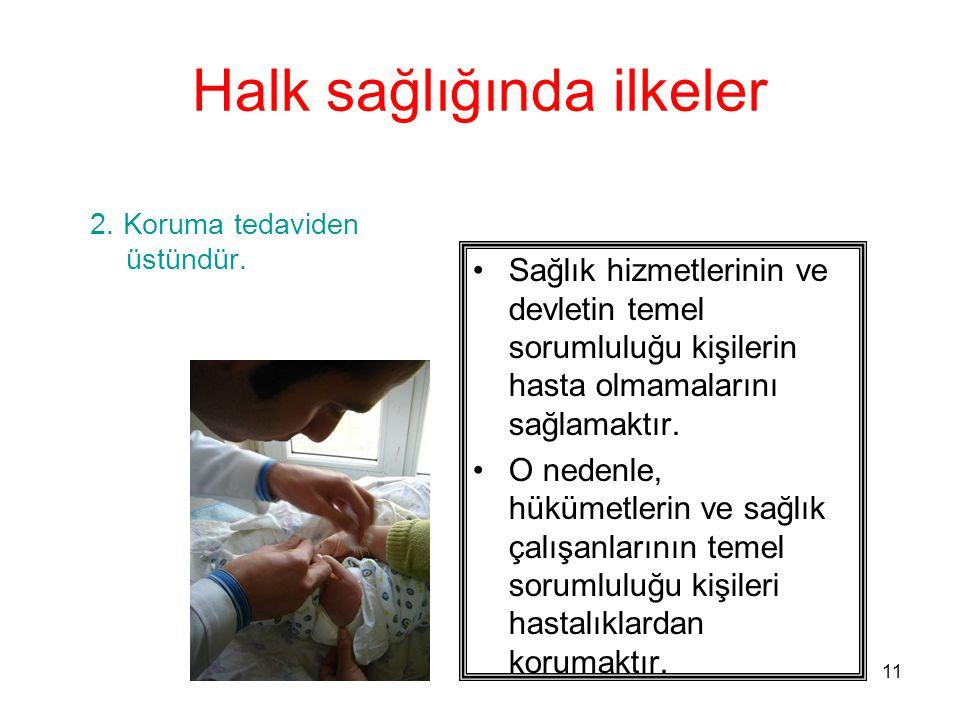 11 Halk sağlığında ilkeler 2. Koruma tedaviden üstündür. Sağlık hizmetlerinin ve devletin temel sorumluluğu kişilerin hasta olmamalarını sağlamaktır.
