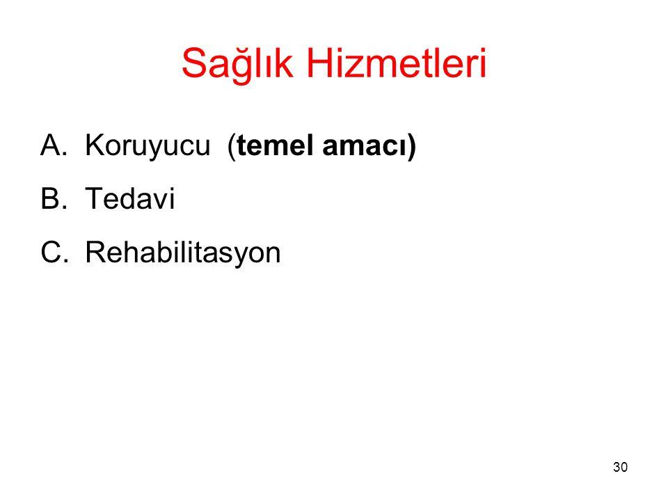 30 Sağlık Hizmetleri A.Koruyucu (temel amacı) B.Tedavi C.Rehabilitasyon
