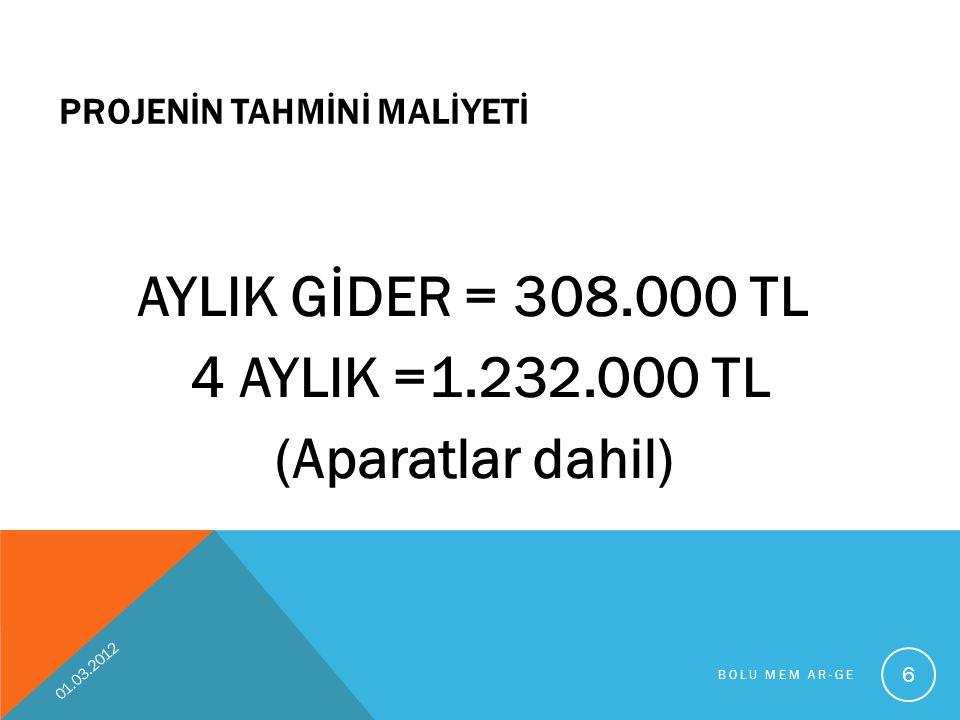 PROJENİN TAHMİNİ MALİYETİ AYLIK GİDER = 308.000 TL 4 AYLIK =1.232.000 TL (Aparatlar dahil) D dahil) 01.03.2012 BOLU MEM AR-GE 6