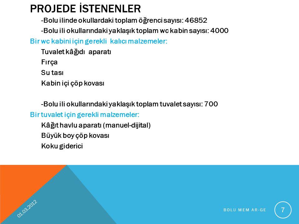 PROJENİN TAHMİNİ MALİYETİ -Bolu ili okullarındaki bir tuvaletin aylık gideri: (Sarf Malzemesi) Sıvı sabun: 40 TL Tuvalet Kağıdı:100 TL Havlu Kağıt: 240 TL Temizlik sarf Malz.: 60 TL TOPLAM440 TL 01.03.2012 BOLU MEM AR-GE 8
