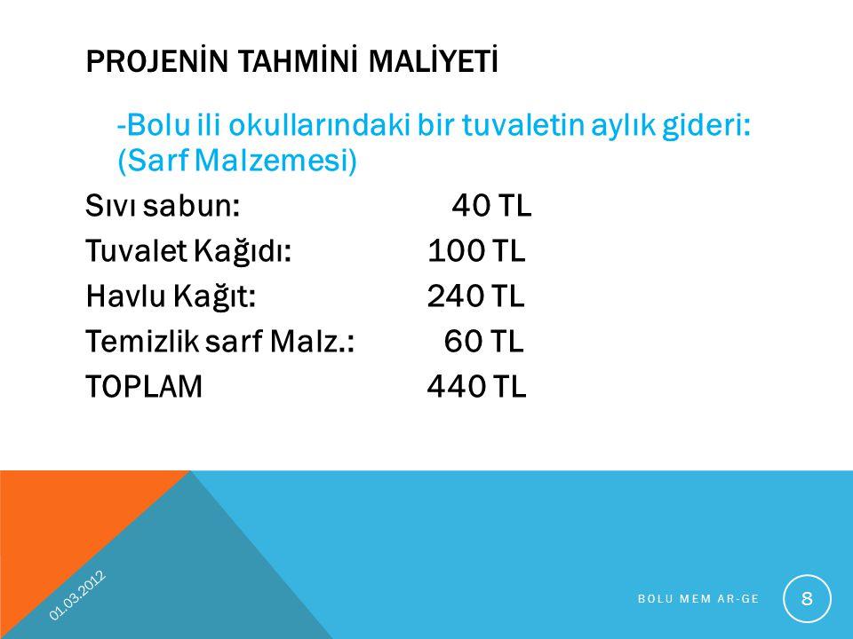 PROJENİN TAHMİNİ MALİYETİ -Bolu ili okullarındaki bir tuvaletin aylık gideri: (Sarf Malzemesi) Sıvı sabun: 40 TL Tuvalet Kağıdı:100 TL Havlu Kağıt: 24