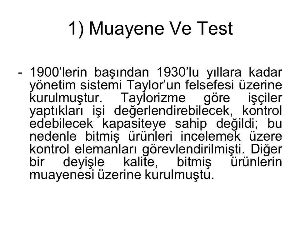1) Muayene Ve Test -1900'lerin başından 1930'lu yıllara kadar yönetim sistemi Taylor'un felsefesi üzerine kurulmuştur. Taylorizme göre işçiler yaptıkl