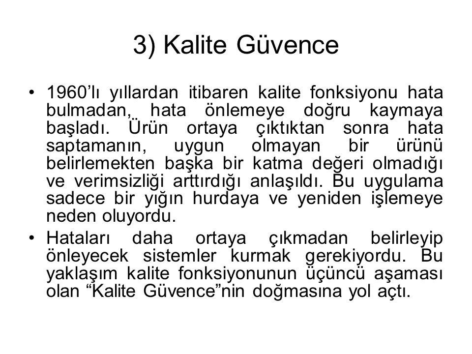 3) Kalite Güvence 1960'lı yıllardan itibaren kalite fonksiyonu hata bulmadan, hata önlemeye doğru kaymaya başladı. Ürün ortaya çıktıktan sonra hata sa