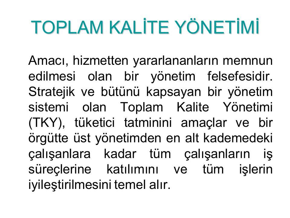 TOPLAM KALİTE YÖNETİMİ NEDİR.