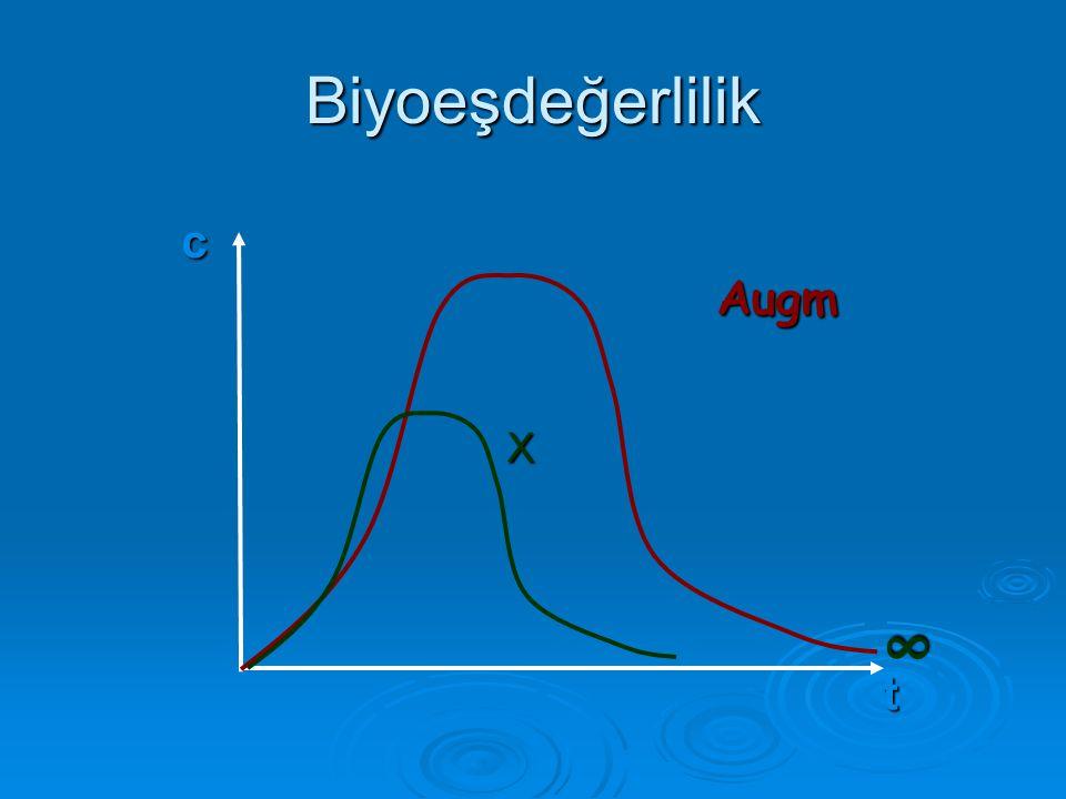 Biyoeşdeğerlilikct  Augm X