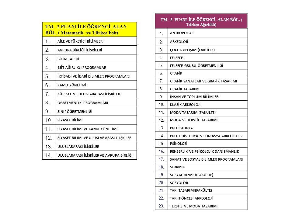 TM- 2 PUANI İLE ÖĞRENCİ ALAN BÖL. ( Matematik ve Türkçe Eşit) 1. AİLE VE TÜKETİCİ BİLİMLERİ 2. AVRUPA BİRLİĞİ İLİŞKİLERİ 3. BİLİM TARİHİ 4. EŞİT AĞIRL