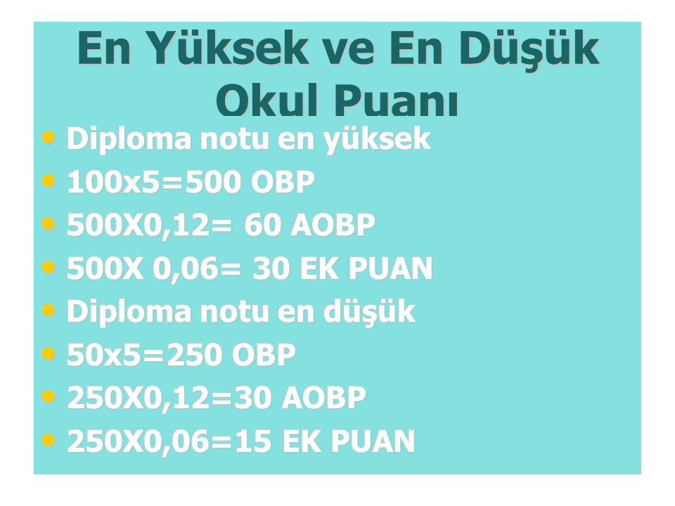 En Yüksek ve En Düşük Okul Puanı Diploma notu en yüksek Diploma notu en yüksek 100x5=500 OBP 100x5=500 OBP 500X0,12= 60 AOBP 500X0,12= 60 AOBP 500X 0,