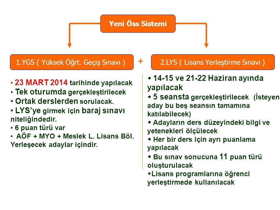 1.YGS ( Yüksek Öğrt. Geçiş Sınavı ) 2.LYS ( Lisans Yerleştirme Sınavı ) + 23 MART 2014 tarihinde yapılacak Tek oturumda gerçekleştirilecek Ortak dersl