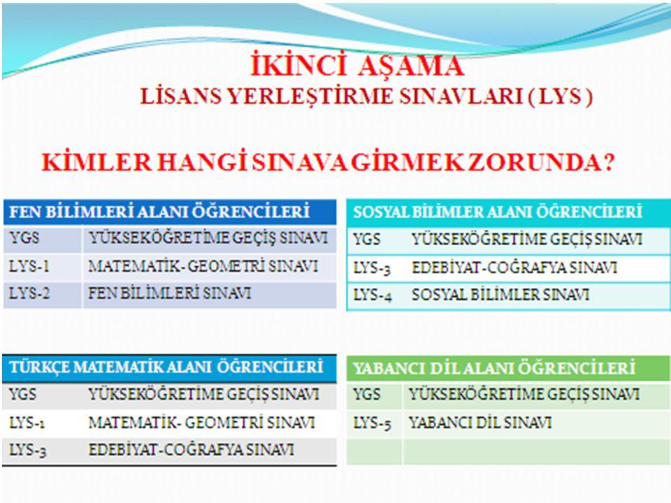 TS - 2 PUANI İLE ÖĞRENCİ ALAN BÖL.1. AZERBEYCAN TÜRKÇESİ VE EDEBİYATI 2.