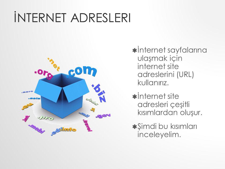 İNTERNET ADRESLERI  İnternet sayfalarına ulaşmak için internet site adreslerini (URL) kullanırız.  İnternet site adresleri çeşitli kısımlardan oluşu