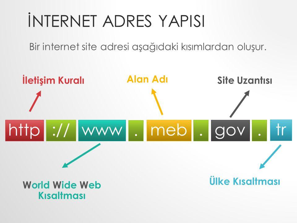 İNTERNET ADRES YAPISI http wwwmebgov tr ://... İletişim Kuralı World Wide Web Kısaltması Alan Adı Site Uzantısı Ülke Kısaltması Bir internet site adre