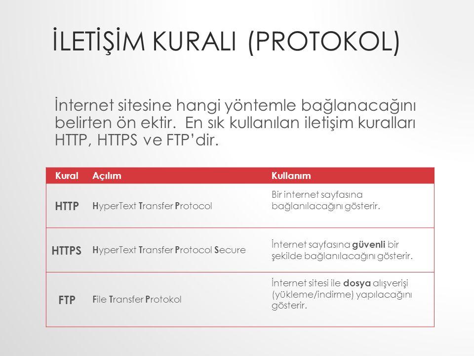 İLETİŞİM KURALI (PROTOKOL) İnternet sitesine hangi yöntemle bağlanacağını belirten ön ektir. En sık kullanılan iletişim kuralları HTTP, HTTPS ve FTP'd